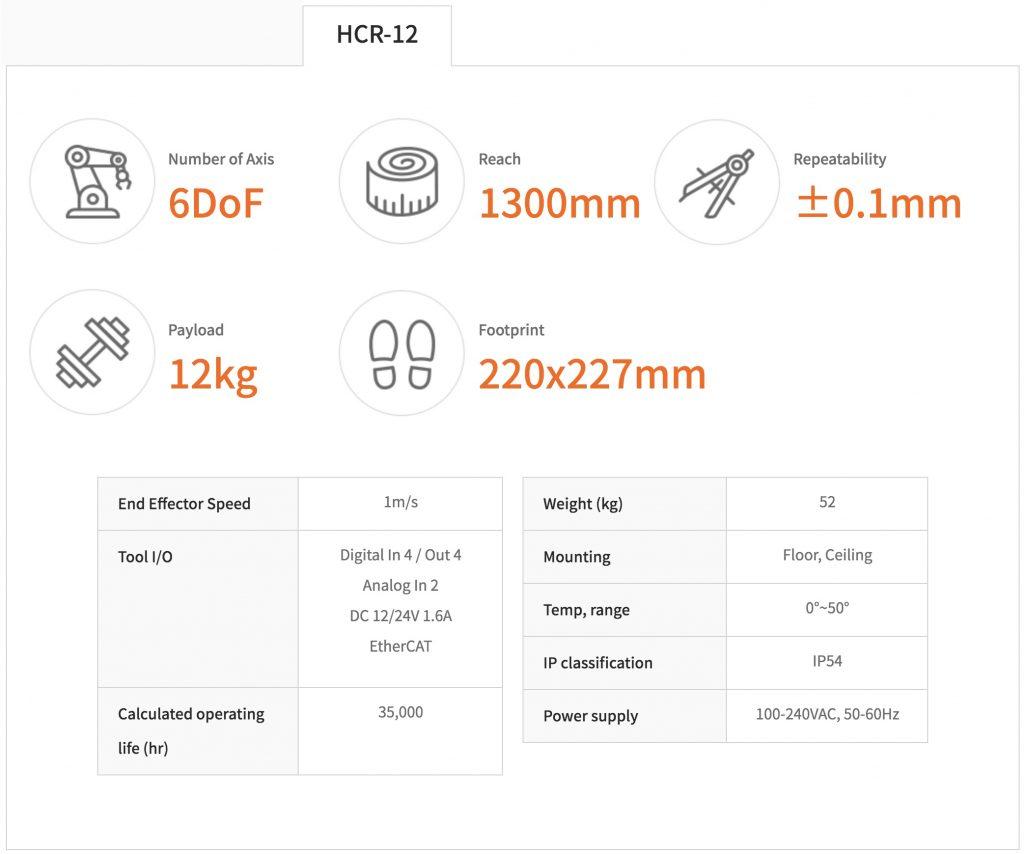cobot Hanwha HCR 3 - specificatii tehnice