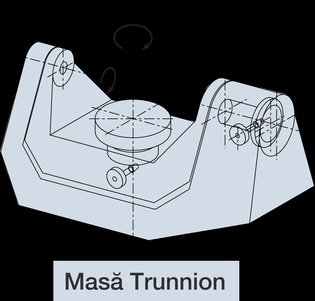 Masa Trunnion - avantaj prelucrare cnc în 5 axe simultan
