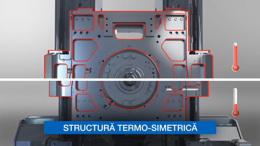 Structura Termo-Simetrică, Thermo-Friendly Concept, compensare deformare termică