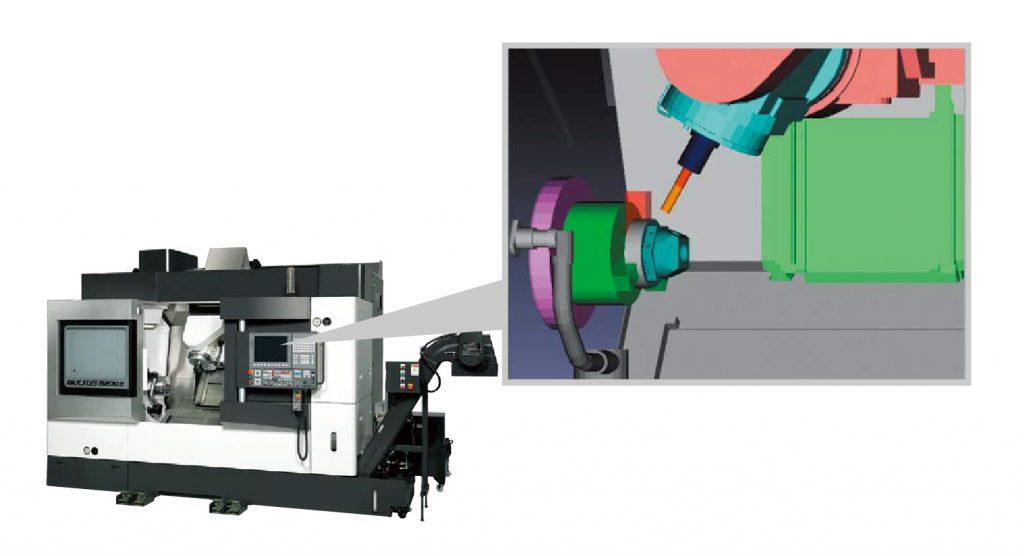 Sistem anti-coliziune mașini CNC - Prevenție coliziuni în timpul prelucrării automate
