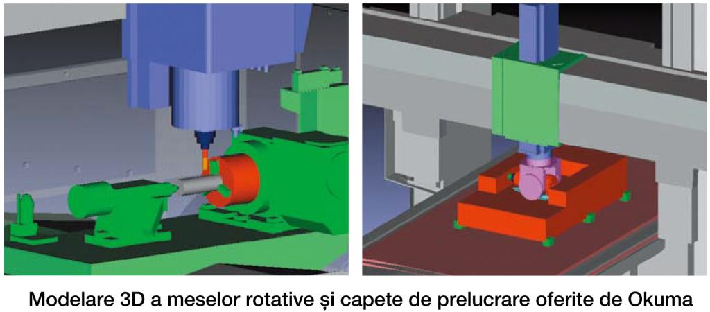 Modelare 3D a meselor rotative și atașamente de prelucrare oferite de Okuma