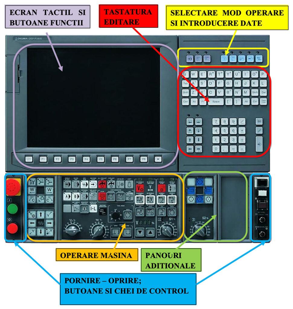 Programarea masinilor-unelte cu comandă numerică - panou control Okuma OSP